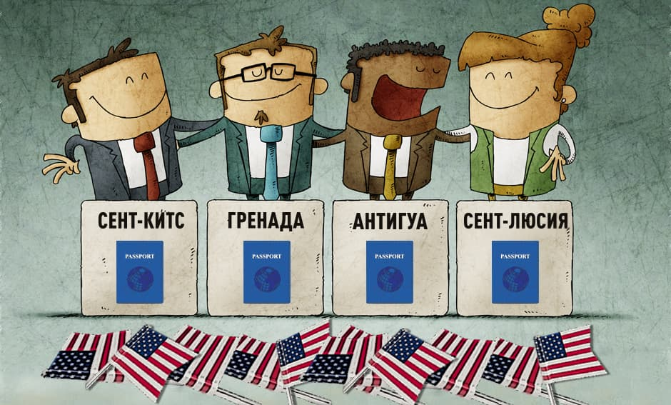 Гражданство в обмен на инвестиции